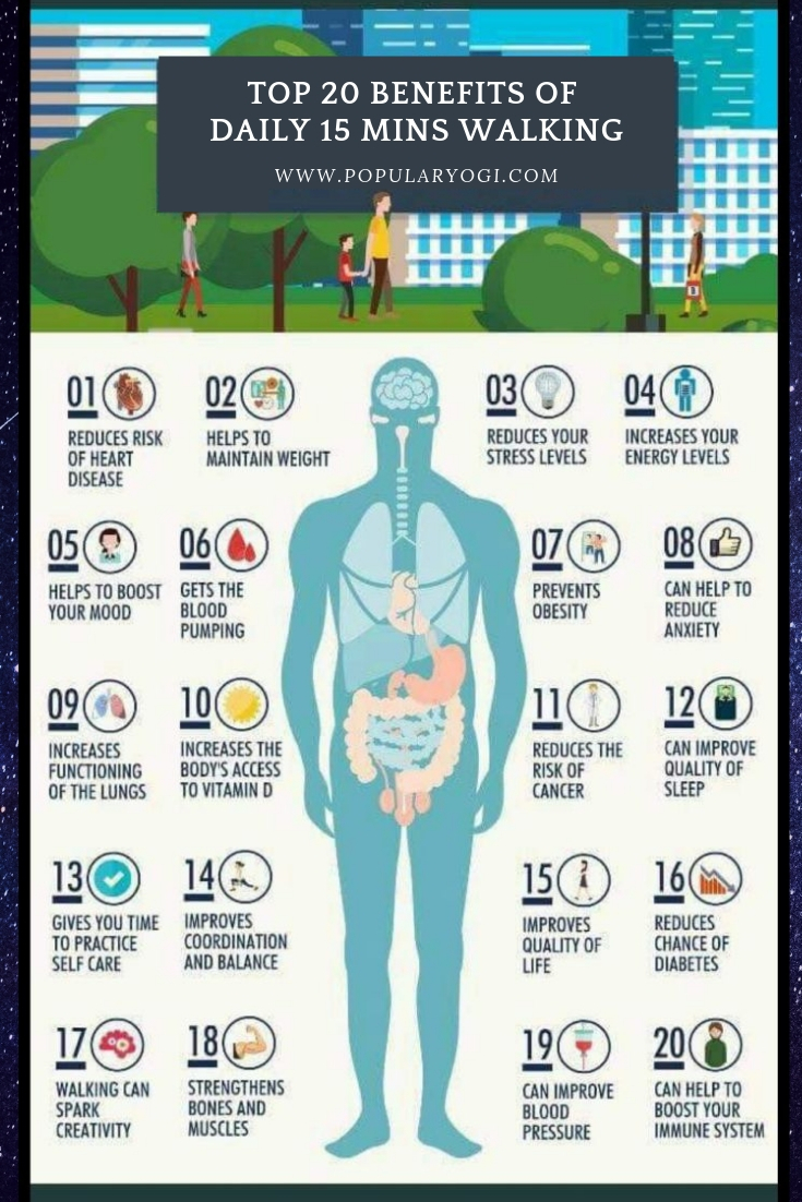 Walk benefit